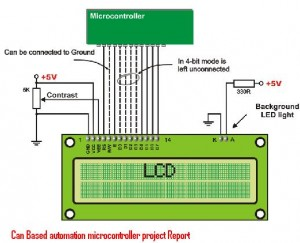 Can-Based-automation-microcontroller-project