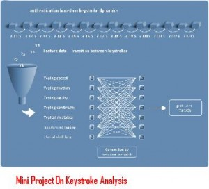 Mini-Project-On-Keystroke-Analysis