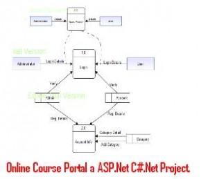 Online-Course-Portal-a-ASP.Net-C#.Net-Project.