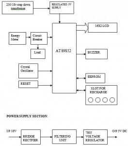 eprom-based-smart-prepaid-energy-meter-with-autocut-off-on-no-balance-ece-project