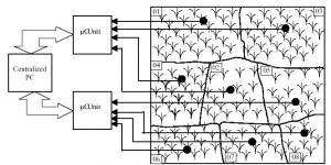 [Image: ieee-project-on-embedded-system-based-im...00x150.jpg]