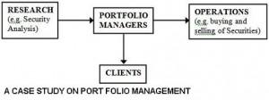 A CASE STUDY ON PORT FOLIO MANAGEMENT
