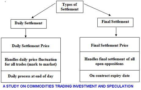 Securities Trading Companies In India
