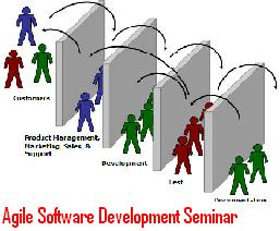 Agile-Software-Development-Seminar