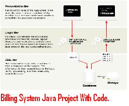 Billing-System-Java-Project-With-Code.