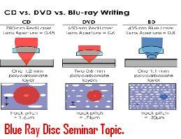 Blue-Ray-Disc-Seminar-Topic.