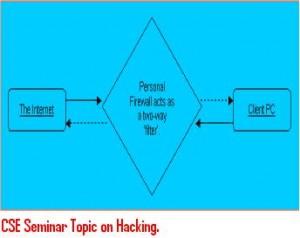 CSE-Seminar-Topic-on-Hacking.