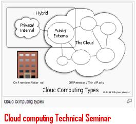 Cloud-computing-Technical-Seminar-Topic
