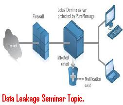 Data-Leakage-Seminar-Topic.
