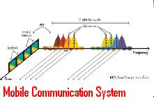 Mobile-Communication-System-seminar-topic
