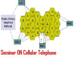 Seminor-ON-Cellular-Telephone