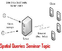 Spatial-Queries-Seminar-Topic