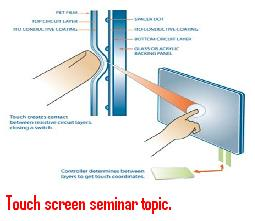 Touch-screen-seminar-topic.
