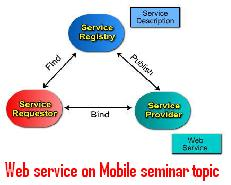 Web-service-on-Mobile-platform-seminar-topic.