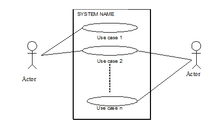use case model diagram