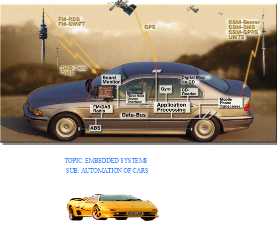Automation of Cars