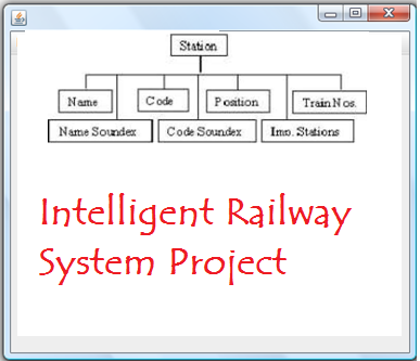 Intelligent Railway System Project