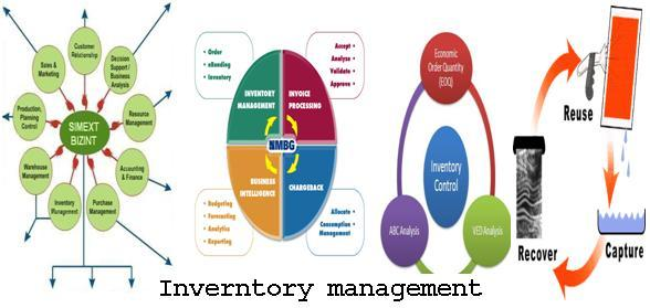 Inventory Control Techniques Presentation Topic