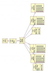 hospital management class diagram
