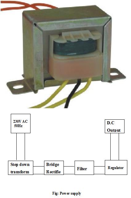 Power Supply Design