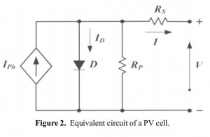 Control of Photovoltaic System with A DC-DC Boost Converter Fed DSTATCOM Using ICOS Ø Algorithm