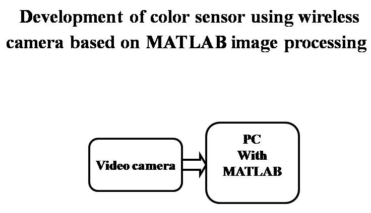 color sensor using wireless camera