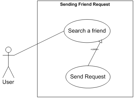 Friend Tracker - Sending Friend Request