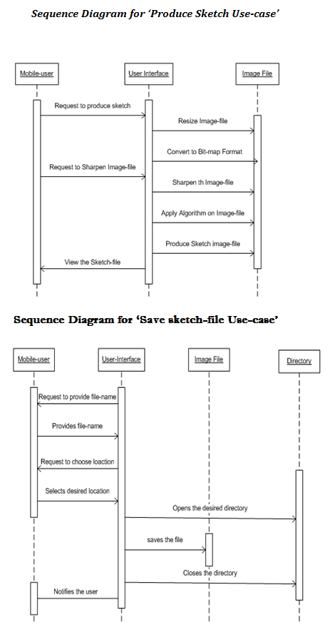 Sequence Diagram for Save sketch-file Use-case
