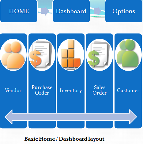 Basic Home - Dashboard layout