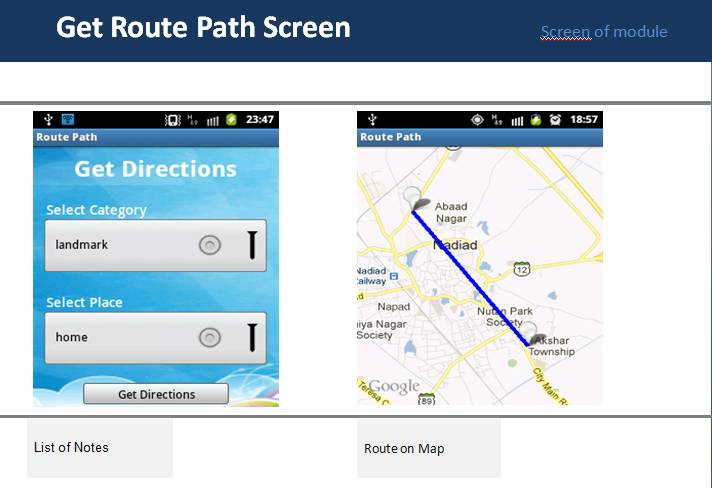 Notes Tracker Get Route Path