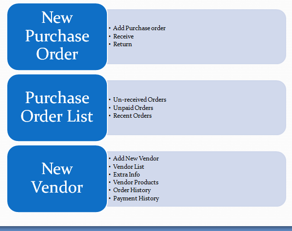 Purchase order List